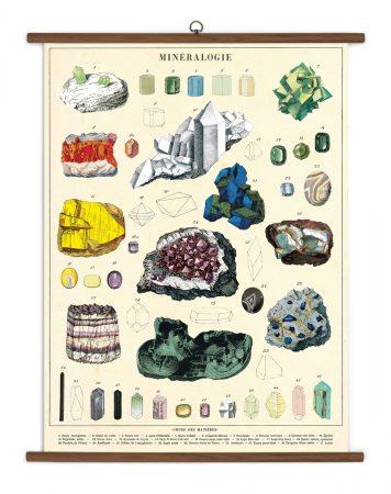 Mineralogy Vintage School Chart
