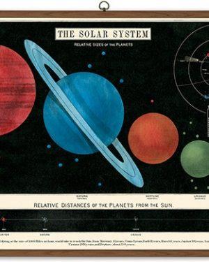 Solar System School Chart Main