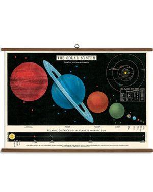Solar System School Chart